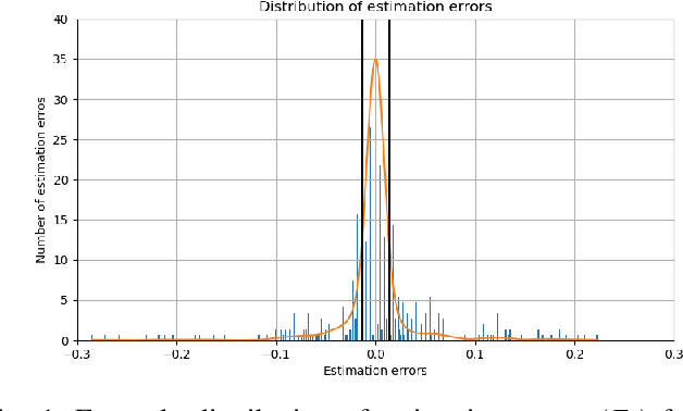 Figure 1 for Fessonia: a Method for Real-Time Estimation of Human Operator Workload Using Behavioural Entropy
