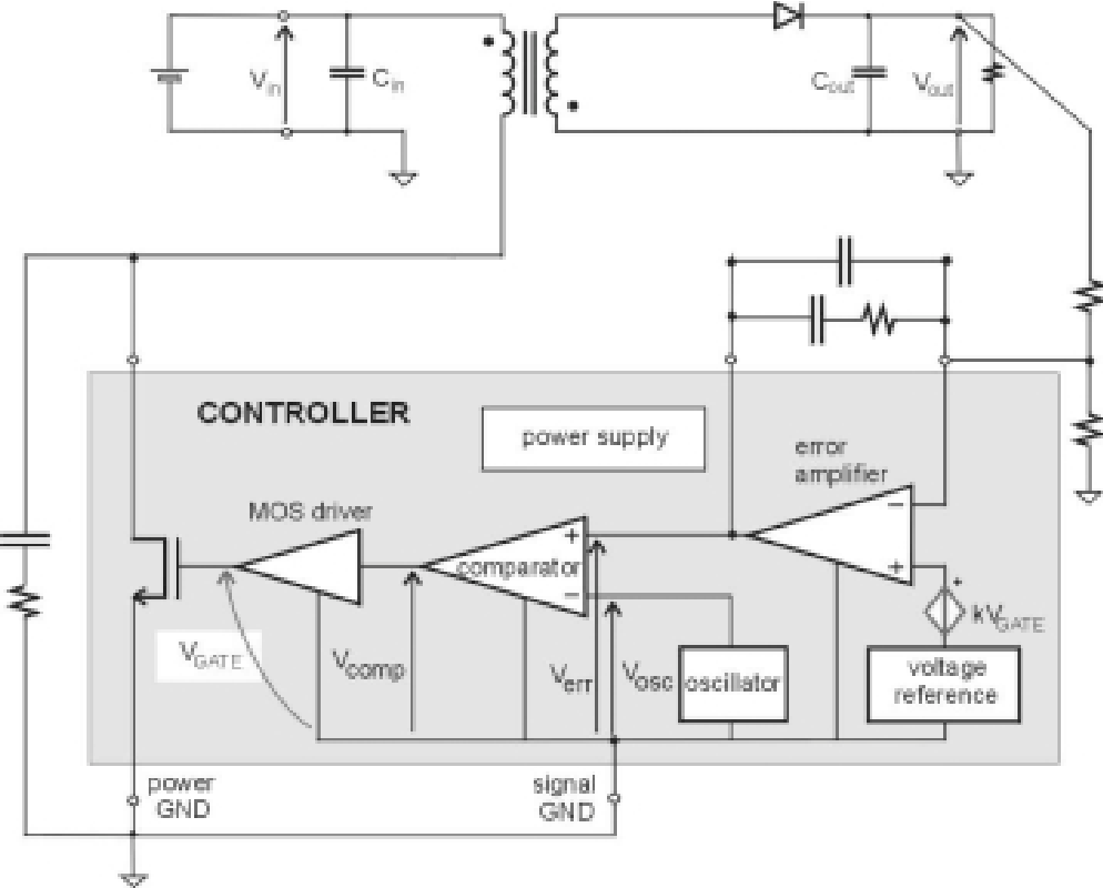 PDF] EMI-induced failures in PWM controllers for SMPS