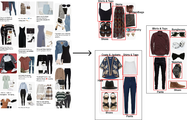 Figure 4 for Bootstrapping Complete The Look at Pinterest