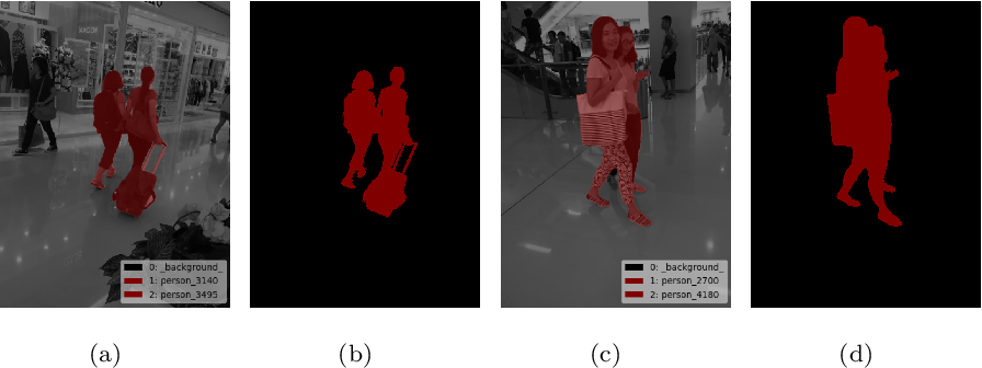 Figure 3 for Segmentation Mask Guided End-to-End Person Search