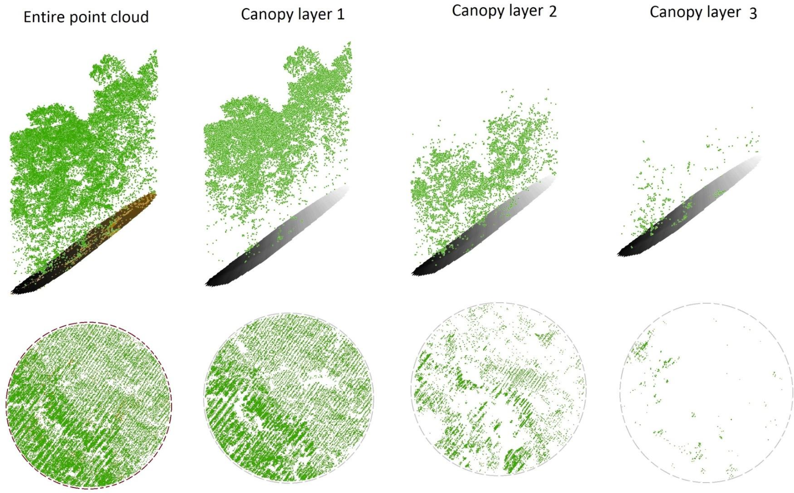 figure 1  sc 1 st  Semantic Scholar & Forest understory trees can be segmented accurately within ...