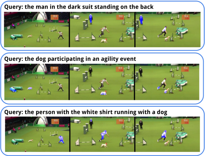 Figure 1 for Actor and Action Video Segmentation from a Sentence