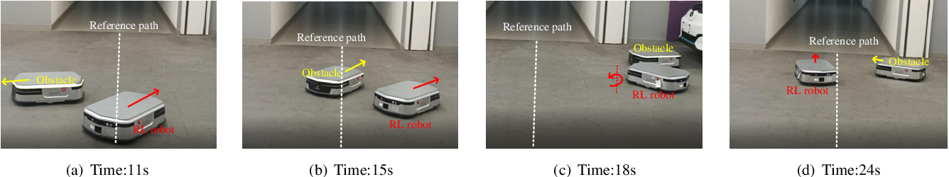 Figure 4 for Model-based Chance-Constrained Reinforcement Learning via Separated Proportional-Integral Lagrangian