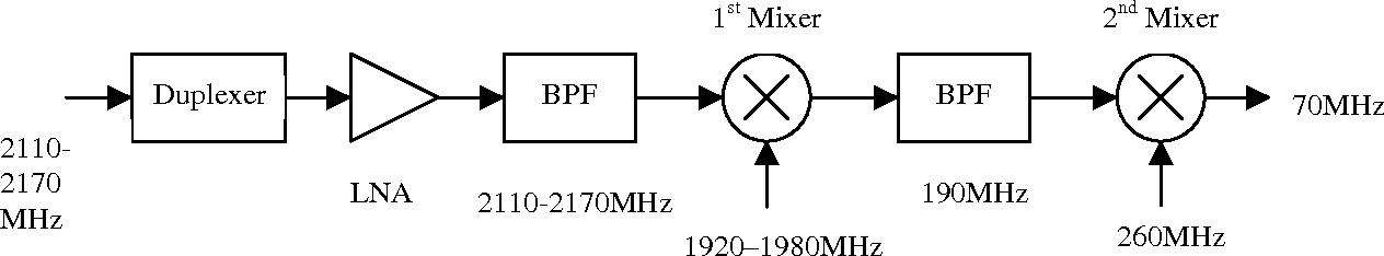 Figure 26 from 3 2 Receiver - Semantic Scholar