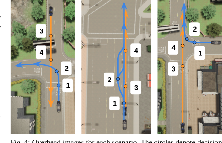Figure 4 for Contingencies from Observations: Tractable Contingency Planning with Learned Behavior Models