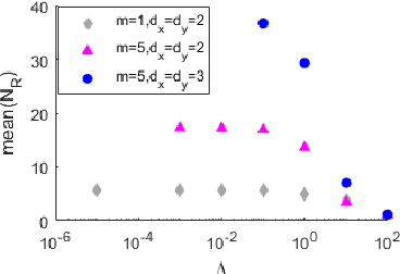 Figure 1 for The loss surface of deep linear networks viewed through the algebraic geometry lens