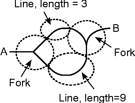 Figure 6 From Computing With Planar Toppling Domino Arrangements