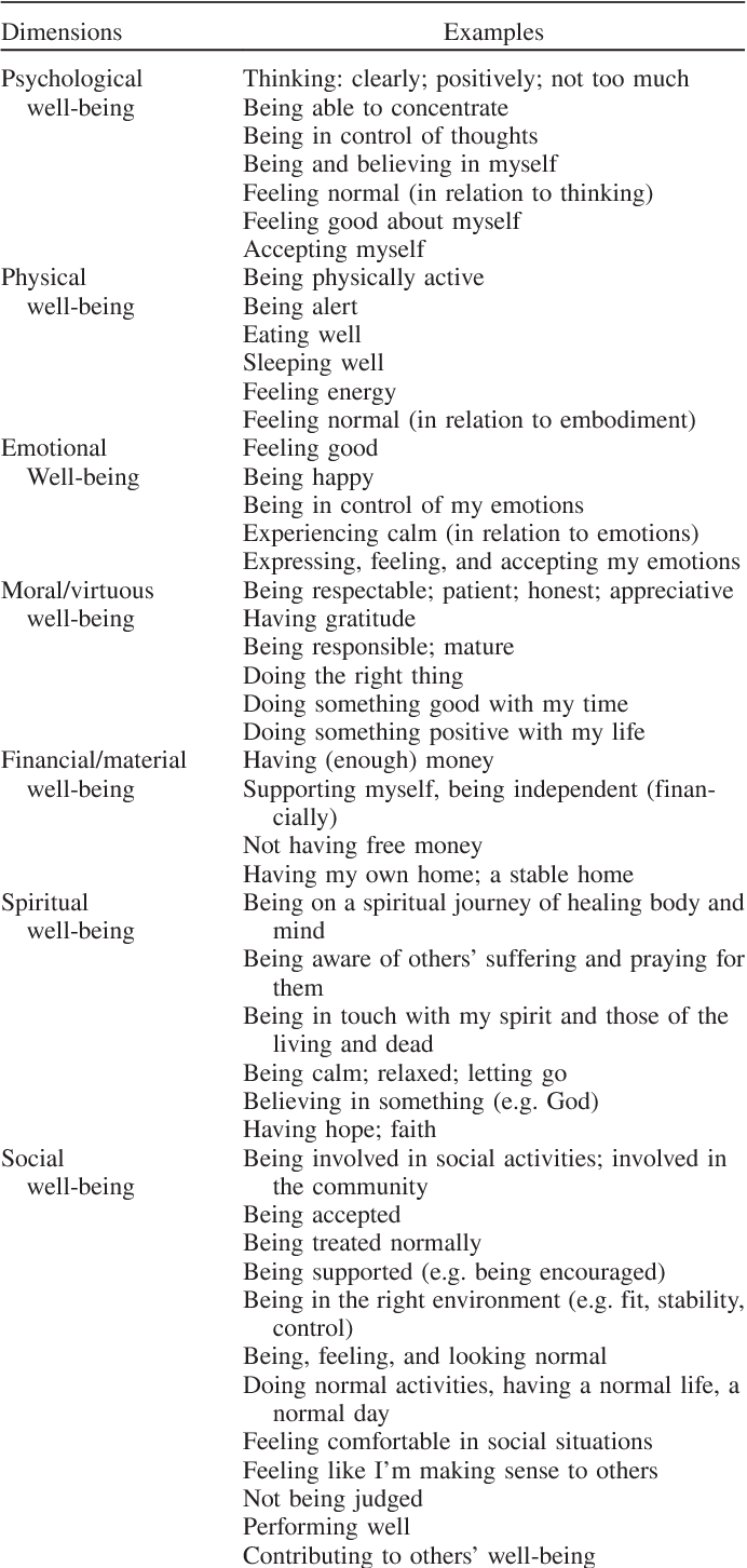 example of spiritual well being