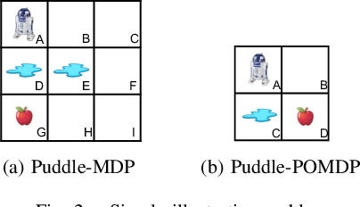 Figure 2 for Differentiable Algorithm Networks for Composable Robot Learning