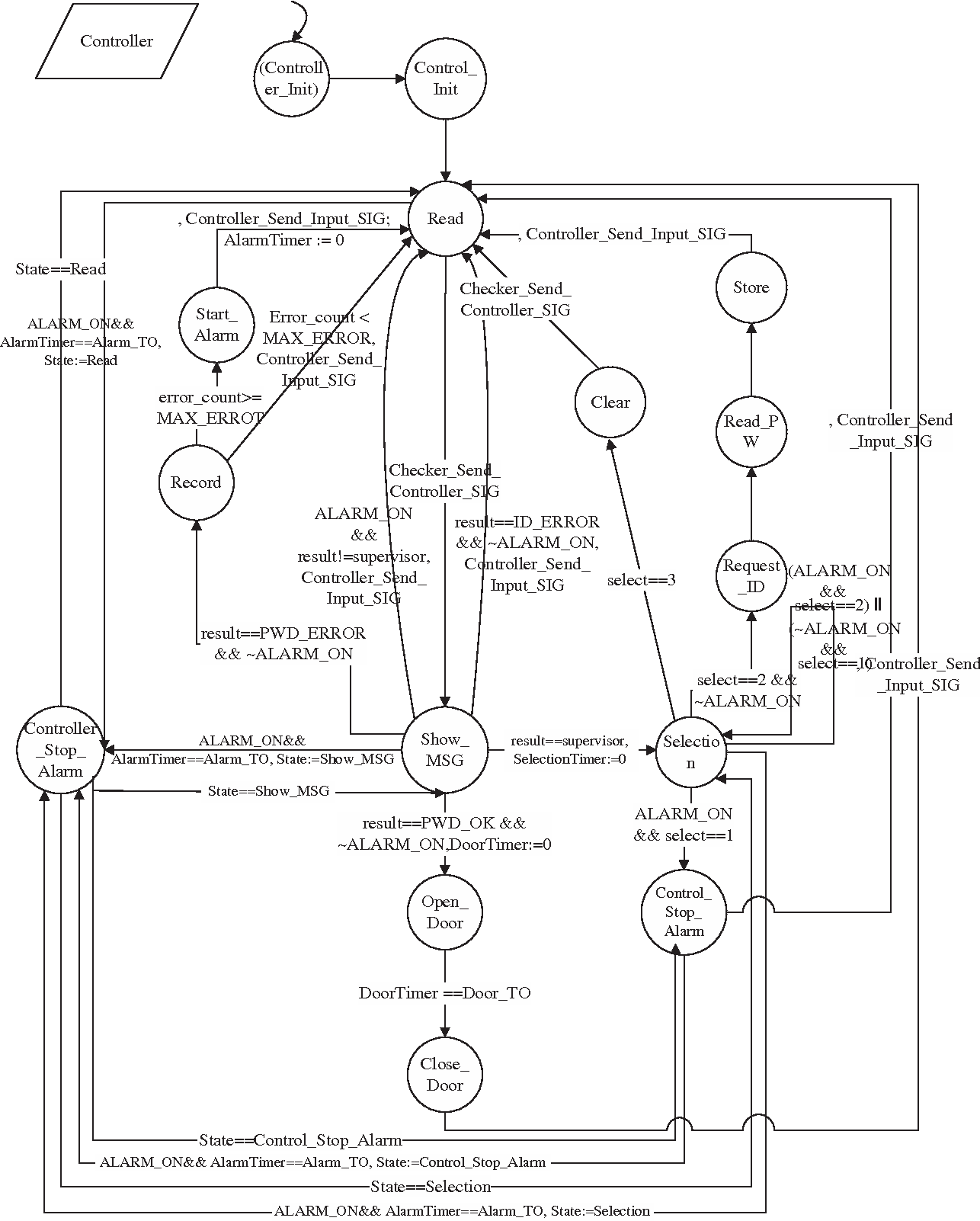 figure 9 from automatic synthesis and verification of real time Wax Diagram figure 9 from automatic synthesis and verification of real time embedded software for mobile and ubiquitous systems semantic scholar