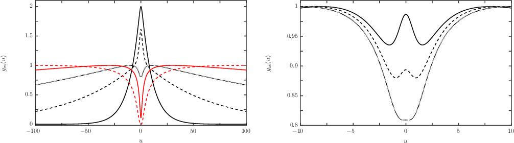 Figure 5 from Wave dispersion in pulsar plasma: 2  Pulsar