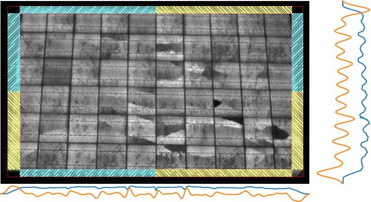 Figure 2 for Fast and robust detection of solar modules in electroluminescence images