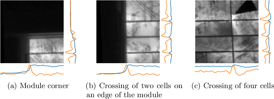 Figure 4 for Fast and robust detection of solar modules in electroluminescence images