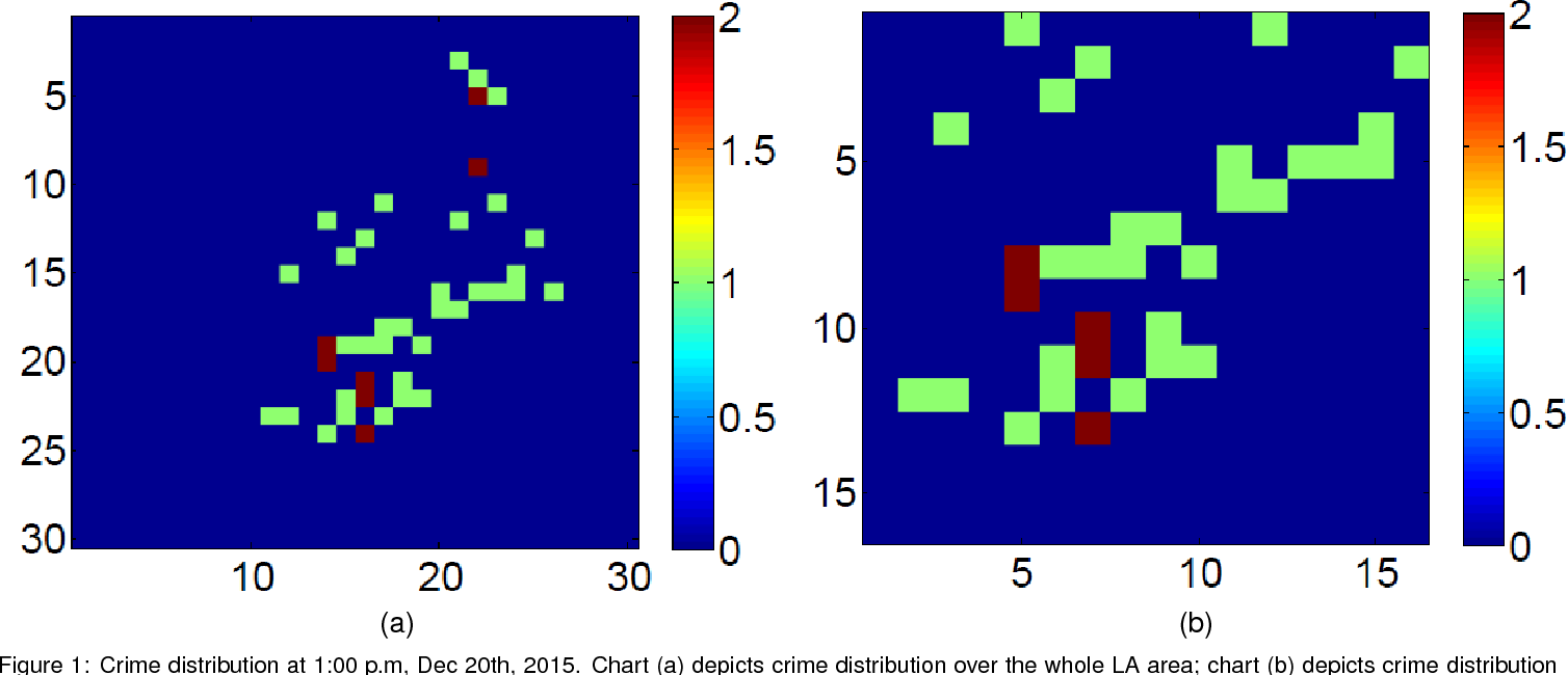 Figure 1 for Deep Learning for Real-Time Crime Forecasting and its Ternarization