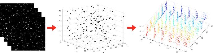 Figure 2 for Variational 3D-PIV with Sparse Descriptors