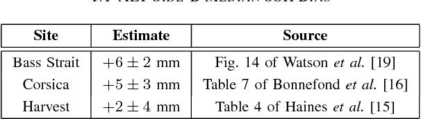 TABLE III T/P ALT SIDE-B MEDIAN SSH BIAS