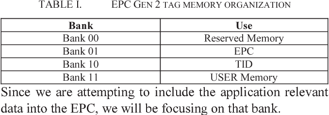 Table I from Power optimized reading procedure for RFID (EPC Gen 2