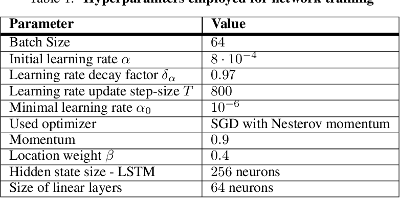 Figure 2 for Learning efficient haptic shape exploration with a rigid tactile sensor array