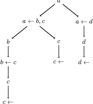 Figure 3 for Generating Explanations for Biomedical Queries