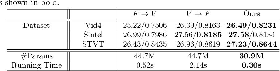 Figure 2 for Deep Space-Time Video Upsampling Networks