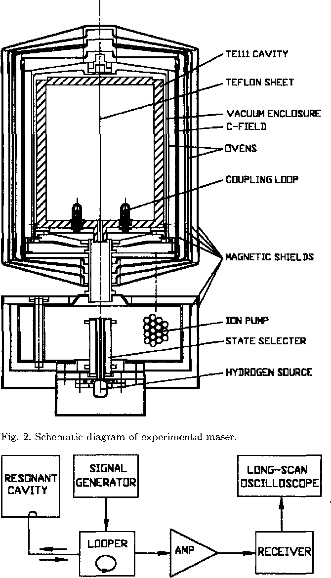 Figure 2 from An experimental study for the compact hydrogen maser