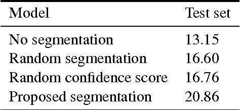 Figure 2 for Overcoming the Curse of Sentence Length for Neural Machine Translation using Automatic Segmentation