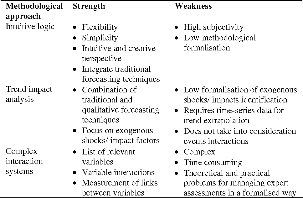 Table 1 from Exploiting Qualitative Information for Decision