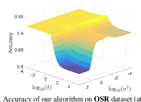 Figure 1 for Joint Manifold Diffusion for Combining Predictions on Decoupled Observations