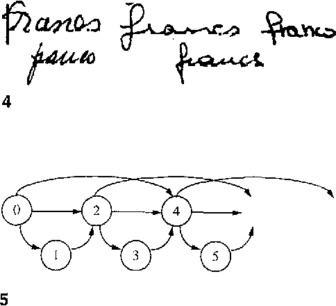 Fig. 4. Several examples of the word francs