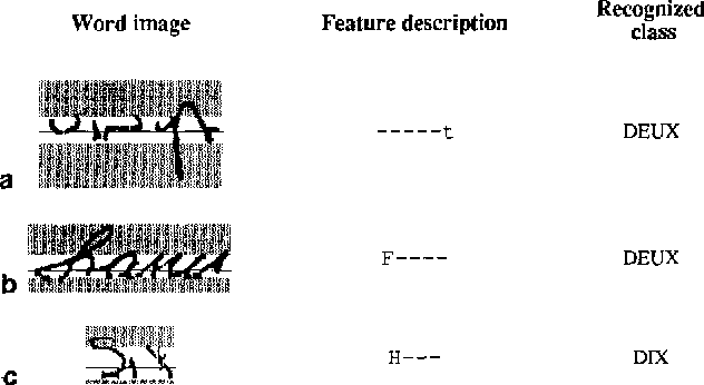 Fig. 6a-e. Examples of misrecognized words