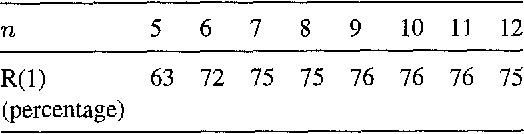 Table 2. Variation of the recognition rate R(1) as a function of the number of states for the model of word cent