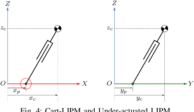 Figure 4 for Online Dynamic Motion Planning and Control for Wheeled Biped Robots