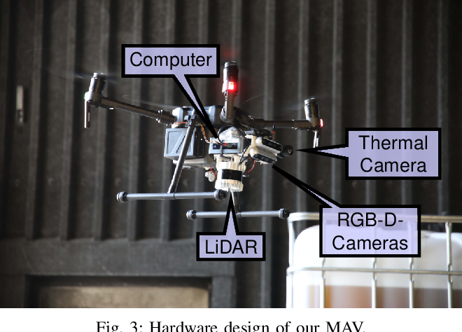 Figure 3 for Autonomous Flight in Unknown GNSS-denied Environments for Disaster Examination