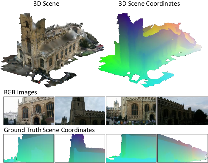 Figure 3 for Visual Camera Re-Localization from RGB and RGB-D Images Using DSAC