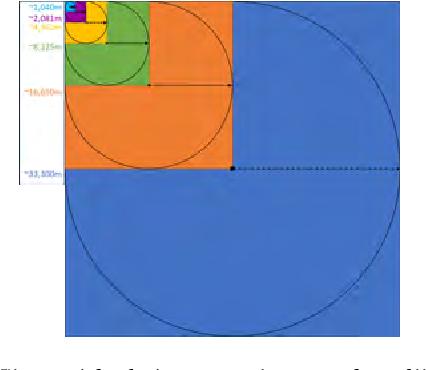 PDF] Dynamically-Spaced Geo-Grid Segmentation for Weighted