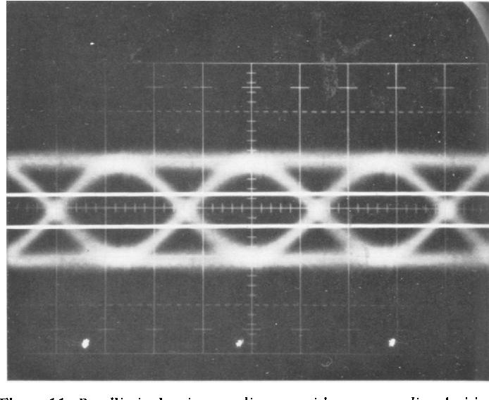 Figure 1 1 : Bandlimited noisy eye-diagram with corresponding decision region. Hrz. — 0.5 idSec/Div. Ver. — 20 mV/Div.