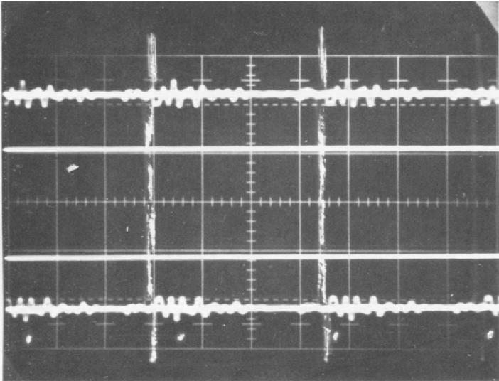 Figure 9: Infinite bandwidth noiseless eye-diagram with decision region at m=0.5. Hrz. — 0.5 fiSec/Div. Ver. — 20 mV/Div.