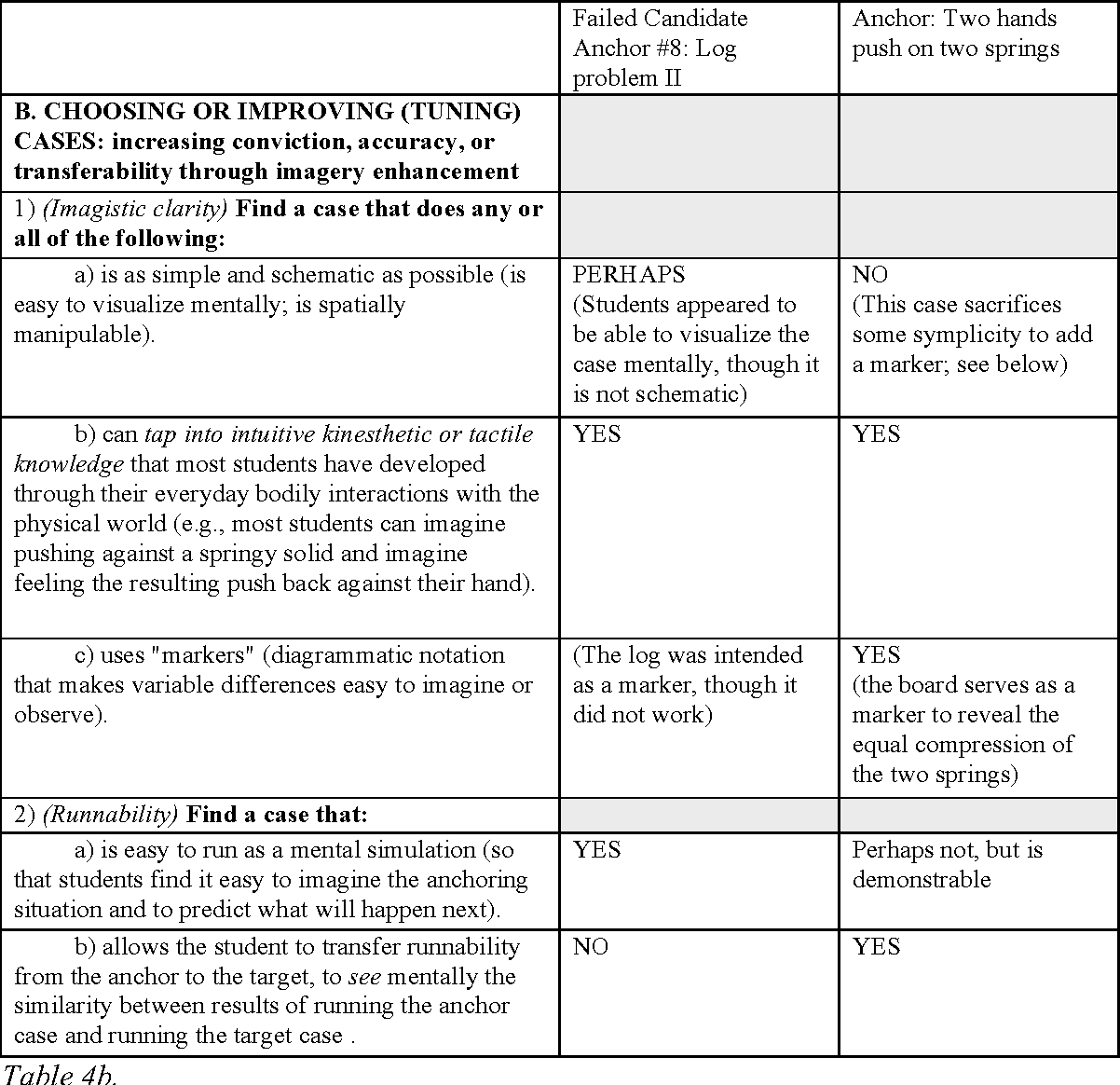 PDF] Anchoring Student Reasoning in Prior Knowledge