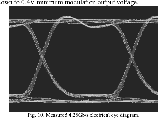 figure 10 from a 3 v 4 25 gb s laser driver with 0 4 v output rh semanticscholar org