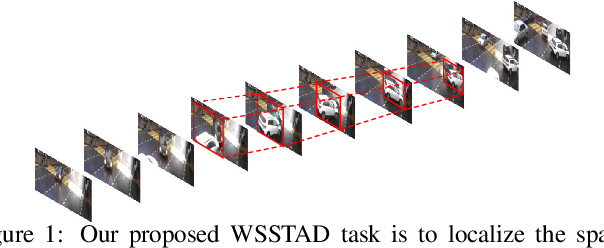 Figure 1 for Weakly-Supervised Spatio-Temporal Anomaly Detection in Surveillance Video