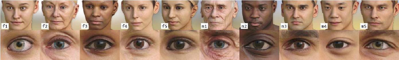 Figure 3 for Rendering of Eyes for Eye-Shape Registration and Gaze Estimation