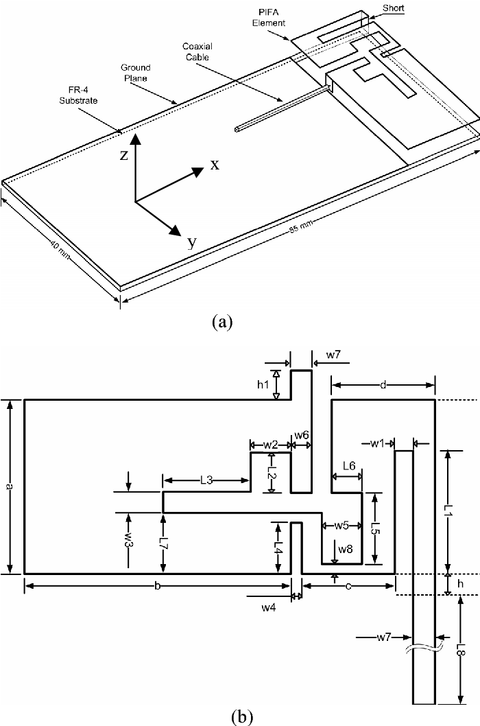 Design Of A Novel Multiband Internal Antenna For Personal