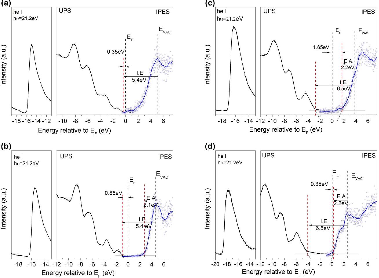 Alternating Current Driven Organic Light Emitting Diodes Using Diagram Figure 2