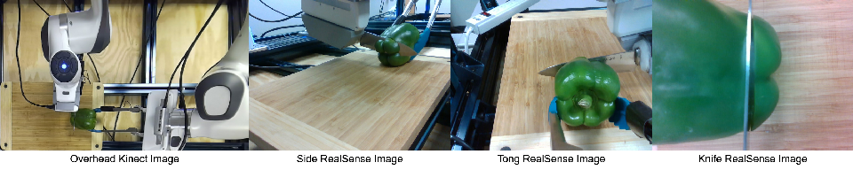 Figure 3 for Playing with Food: Learning Food Item Representations through Interactive Exploration