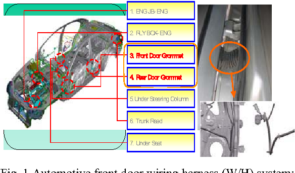 Table i from large deflection analysis of automotive vehicle s figure 1 greentooth Choice Image