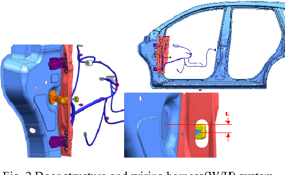 figure 2 from large deflection analysis of automotive vehicle s rh semanticscholar org Wiring Harness Connectors Electronics Workbench