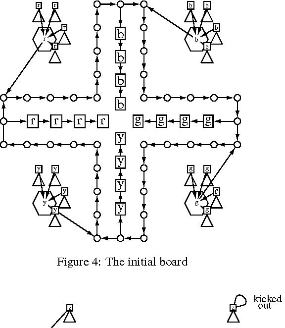 Figure 2 From Autonomous Units To Model Games