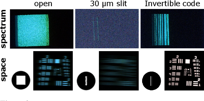 Figure 4 for Programmable Spectrometry -- Per-pixel Classification of Materials using Learned Spectral Filters
