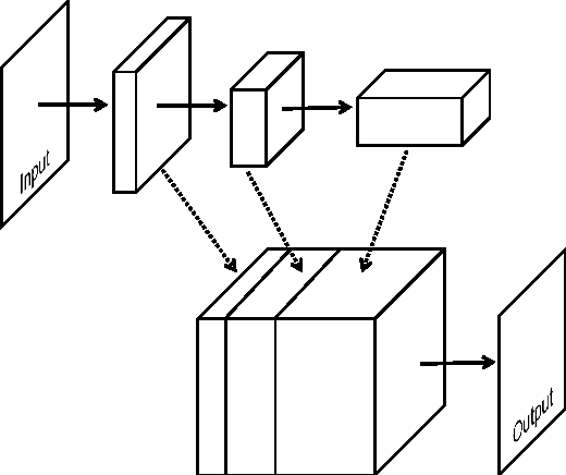 Figure 1 for Automatic Building Extraction in Aerial Scenes Using Convolutional Networks