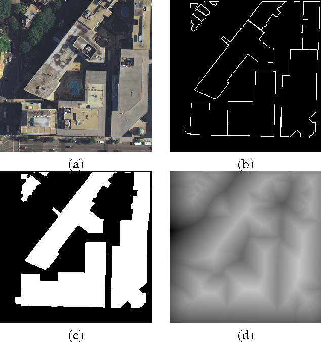 Figure 3 for Automatic Building Extraction in Aerial Scenes Using Convolutional Networks